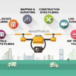 What is the Scope of Drone Photography in India and how is it being utilised?