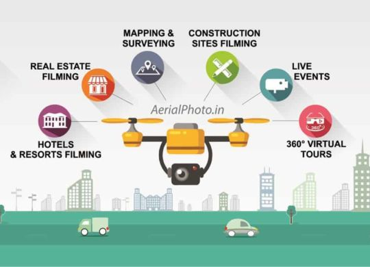 Aerial Photography in India (Drone Photography in India)